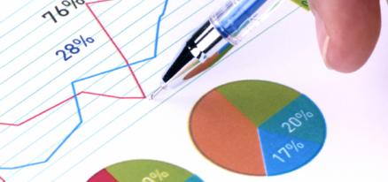 Optimierte Finanzierung